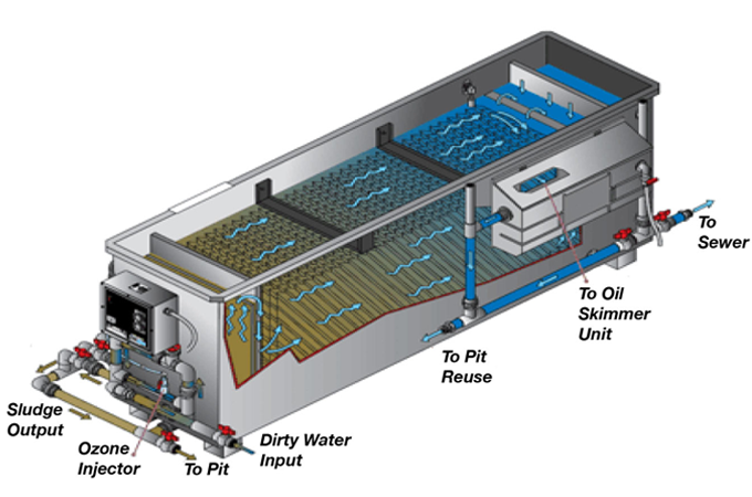 xử lý nước thải sinh hoạt module