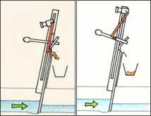 Xử lý thứ cấp trong xử lý nước thải